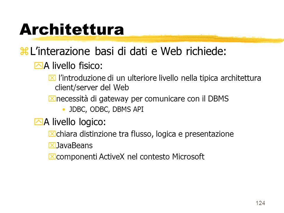 124 Architettura zLinterazione basi di dati e Web richiede: yA livello fisico: x lintroduzione di un ulteriore livello nella tipica architettura clien