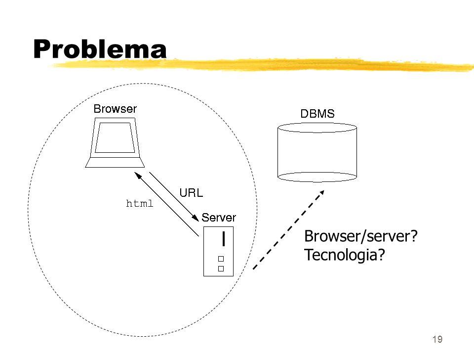 19 Problema Browser/server? Tecnologia?