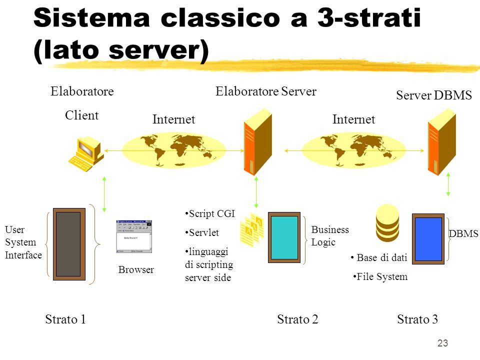 23 Elaboratore ServerElaboratore Client Internet Browser Script CGI Servlet linguaggi di scripting server side Sistema classico a 3-strati (lato serve