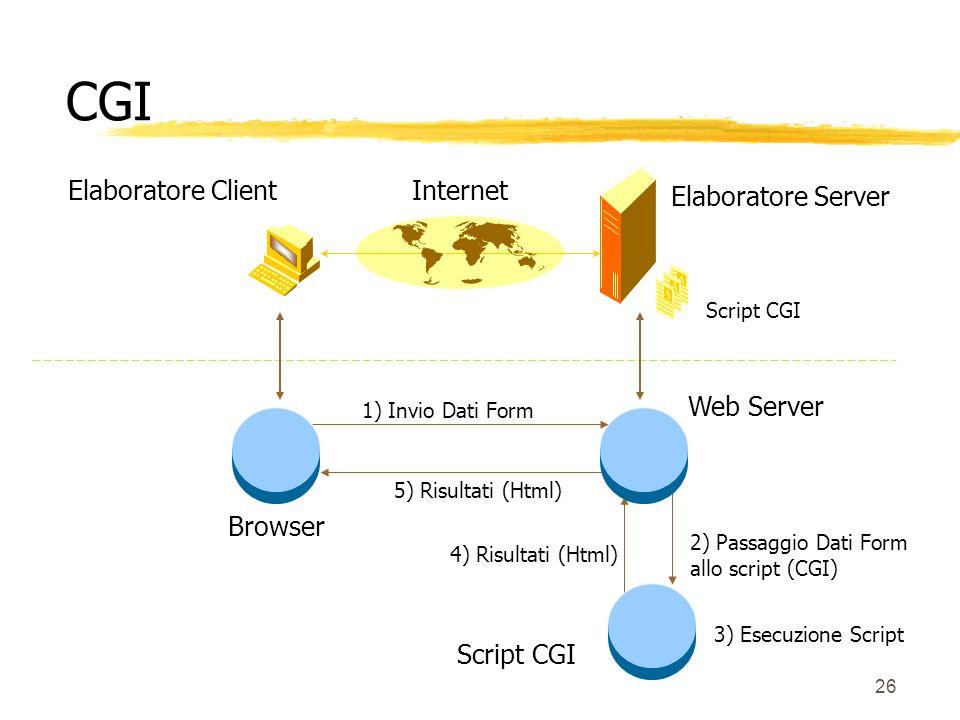 26 Elaboratore Server Elaboratore ClientInternet Script CGI 1) Invio Dati Form 2) Passaggio Dati Form allo script (CGI) 5) Risultati (Html) Browser We