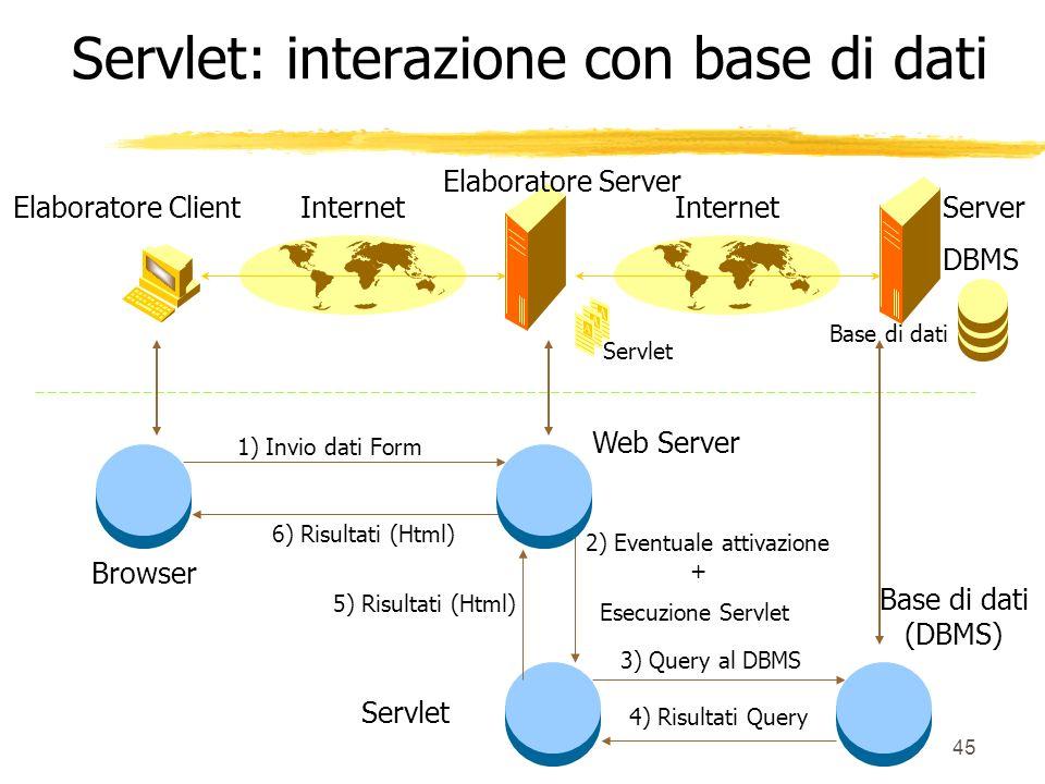 45 Elaboratore Server Elaboratore ClientInternet 1) Invio dati Form 2) Eventuale attivazione + Esecuzione Servlet 6) Risultati (Html) Browser Web Serv