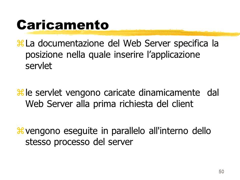 50 Caricamento zLa documentazione del Web Server specifica la posizione nella quale inserire lapplicazione servlet zle servlet vengono caricate dinami