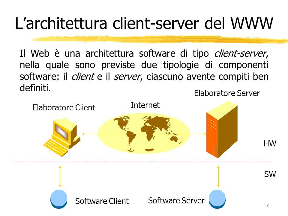 7 Il Web è una architettura software di tipo client-server, nella quale sono previste due tipologie di componenti software: il client e il server, cia