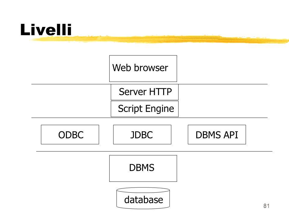 81 Livelli Script Engine Web browserDBMSdatabase Server HTTP JDBCODBCDBMS API