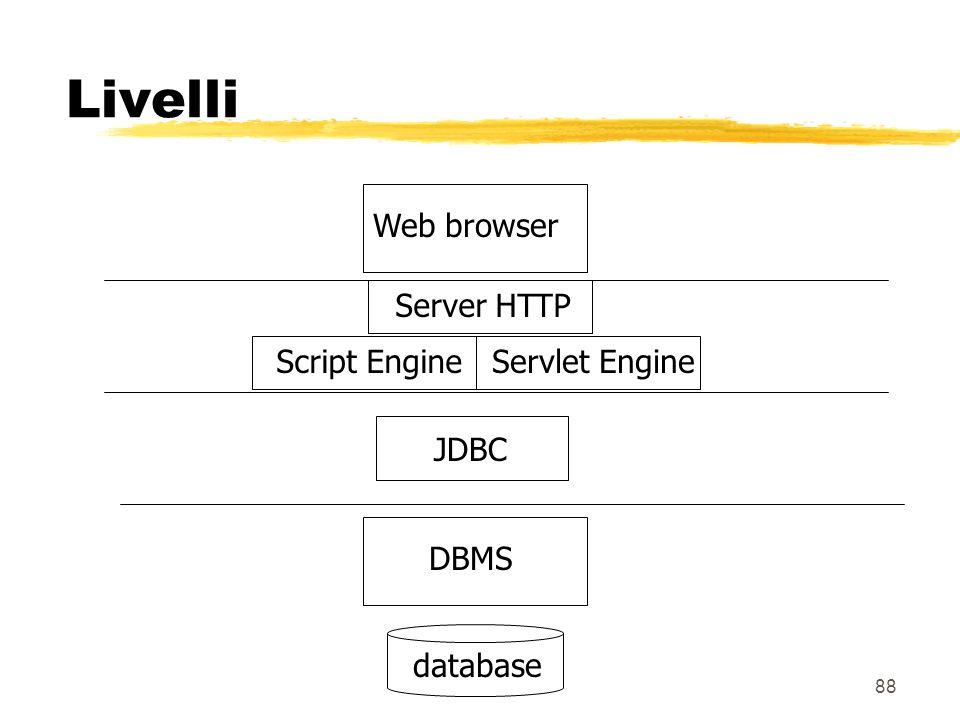 88 Livelli Script Engine Web browserDBMSdatabase Server HTTP JDBC Servlet Engine