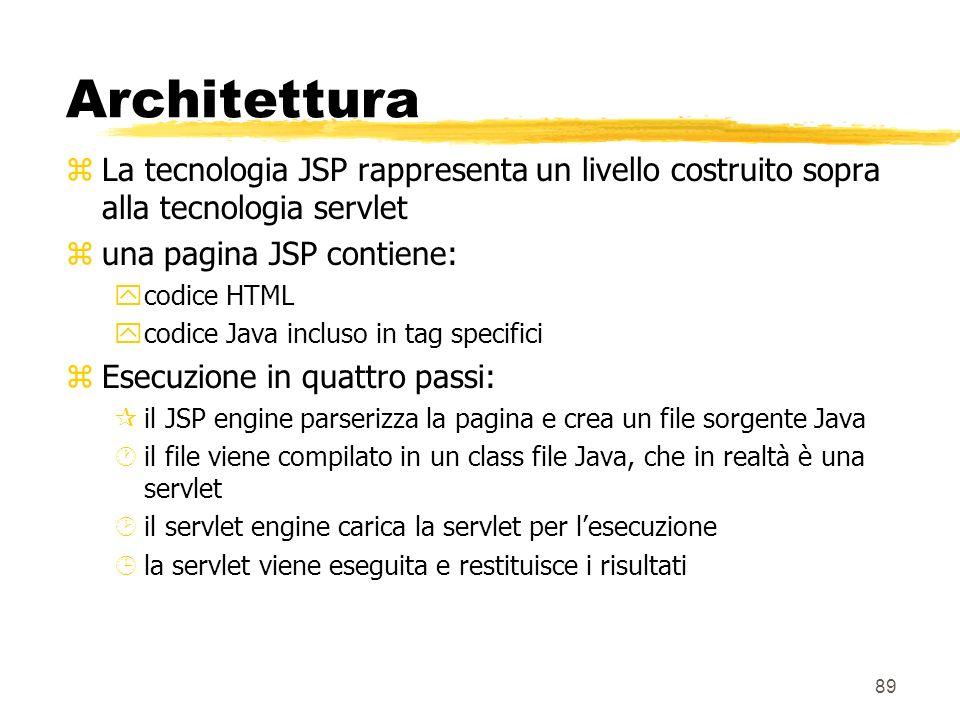 89 Architettura zLa tecnologia JSP rappresenta un livello costruito sopra alla tecnologia servlet zuna pagina JSP contiene: ycodice HTML ycodice Java