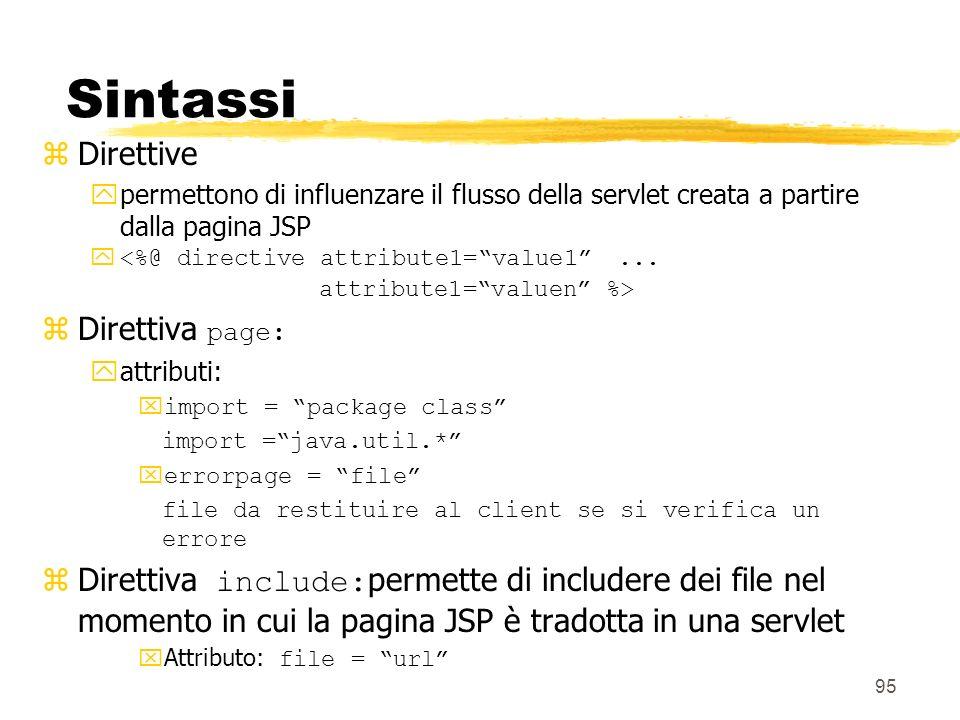 95 Sintassi zDirettive ypermettono di influenzare il flusso della servlet creata a partire dalla pagina JSP y<%@ directive attribute1=value1... attrib