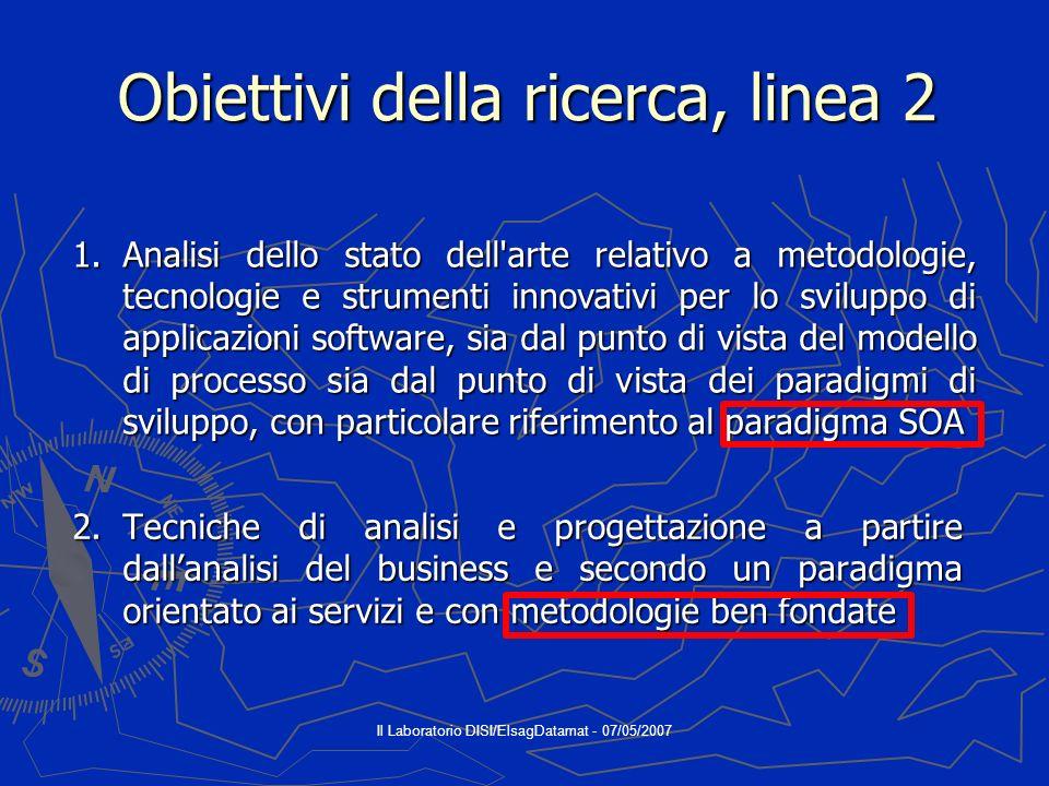 Il Laboratorio DISI/ElsagDatamat - 07/05/2007 Obiettivi della ricerca, linea 2 2.Tecniche di analisi e progettazione a partire dallanalisi del business e secondo un paradigma orientato ai servizi e con metodologie ben fondate 1.Analisi dello stato dell arte relativo a metodologie, tecnologie e strumenti innovativi per lo sviluppo di applicazioni software, sia dal punto di vista del modello di processo sia dal punto di vista dei paradigmi di sviluppo, con particolare riferimento al paradigma SOA
