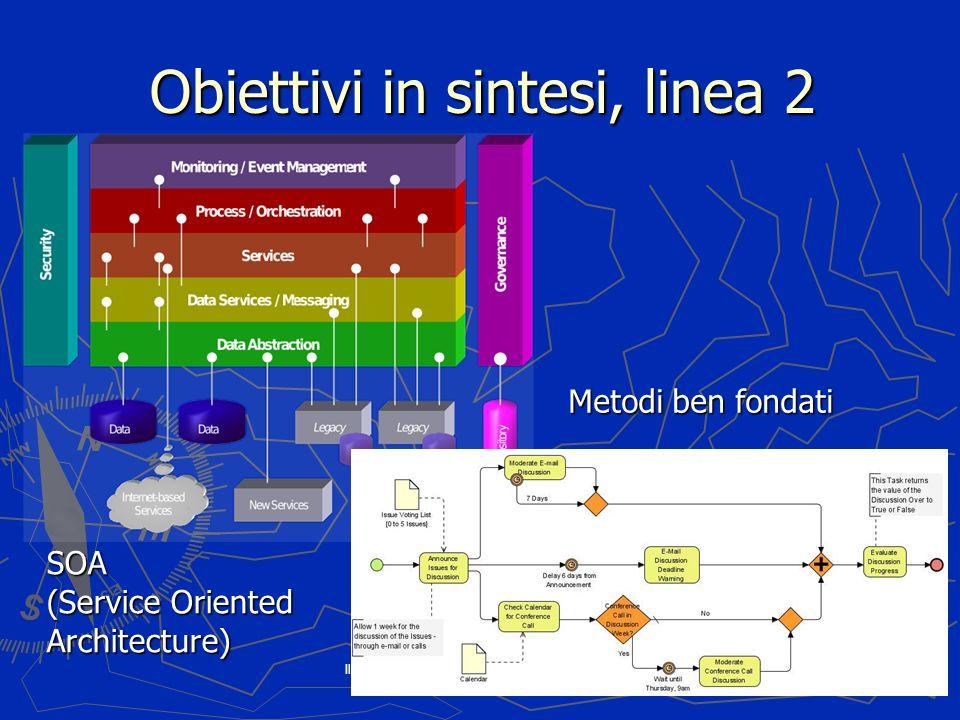 Il Laboratorio DISI/ElsagDatamat - 07/05/2007 Obiettivi in sintesi, linea 2 SOA (Service Oriented Architecture) Metodi ben fondati