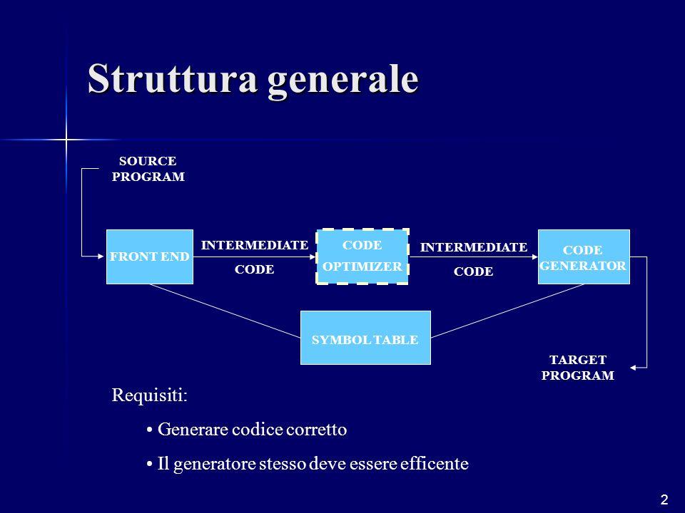 2 Struttura generale SYMBOL TABLE CODE OPTIMIZER INTERMEDIATE CODE INTERMEDIATE CODE Requisiti: Generare codice corretto Il generatore stesso deve essere efficente FRONT END SOURCE PROGRAM CODE GENERATOR TARGET PROGRAM