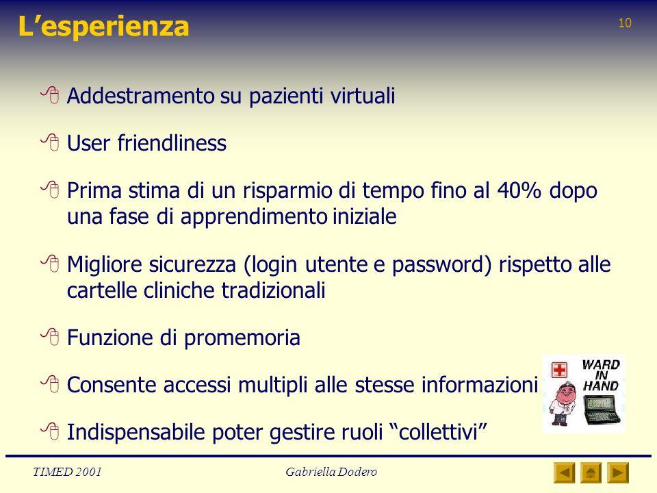 TIMED 2001Gabriella Dodero 10 Lesperienza 8Addestramento su pazienti virtuali 8User friendliness 8Prima stima di un risparmio di tempo fino al 40% dop