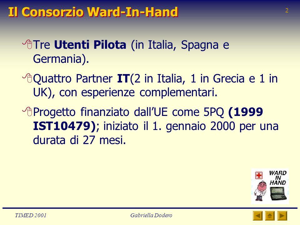 TIMED 2001Gabriella Dodero 2 Il Consorzio Ward-In-Hand 8Tre Utenti Pilota (in Italia, Spagna e Germania). 8Quattro Partner IT(2 in Italia, 1 in Grecia