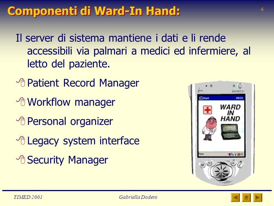 TIMED 2001Gabriella Dodero 4 Componenti di Ward-In Hand: Il server di sistema mantiene i dati e li rende accessibili via palmari a medici ed infermier