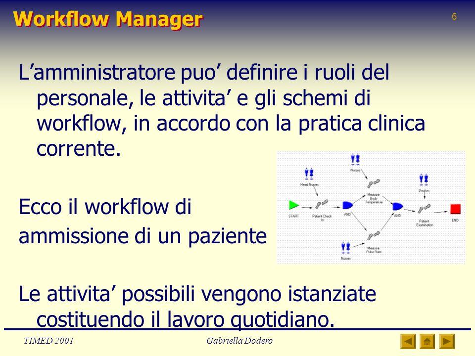 TIMED 2001Gabriella Dodero 6 Workflow Manager Lamministratore puo definire i ruoli del personale, le attivita e gli schemi di workflow, in accordo con