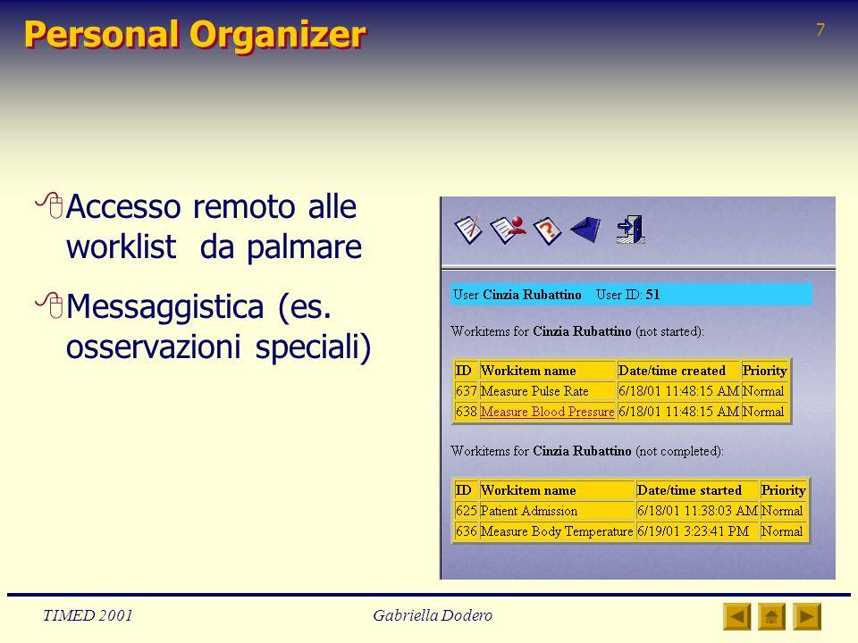 TIMED 2001Gabriella Dodero 7 Personal Organizer 8Accesso remoto alle worklist da palmare 8Messaggistica (es. osservazioni speciali)