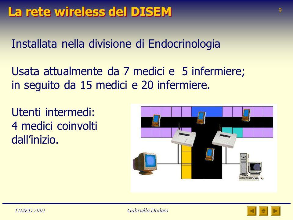 TIMED 2001Gabriella Dodero 9 La rete wireless del DISEM Installata nella divisione di Endocrinologia Usata attualmente da 7 medici e 5 infermiere; in