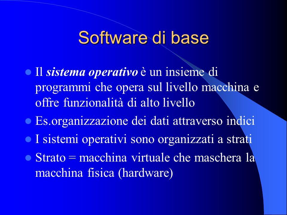 Software di base Il sistema operativo è un insieme di programmi che opera sul livello macchina e offre funzionalità di alto livello Es.organizzazione dei dati attraverso indici I sistemi operativi sono organizzati a strati Strato = macchina virtuale che maschera la macchina fisica (hardware)