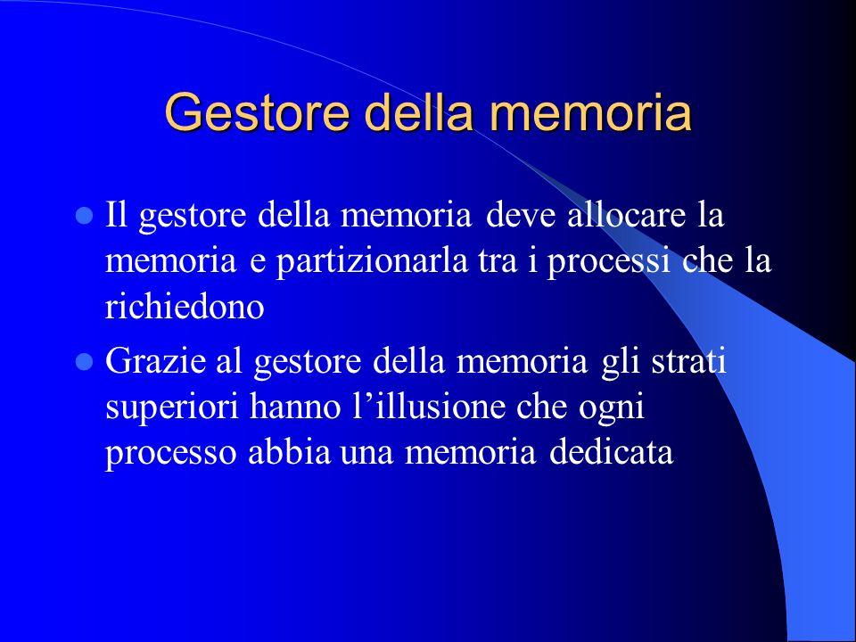 Gestore della memoria Il gestore della memoria deve allocare la memoria e partizionarla tra i processi che la richiedono Grazie al gestore della memoria gli strati superiori hanno lillusione che ogni processo abbia una memoria dedicata