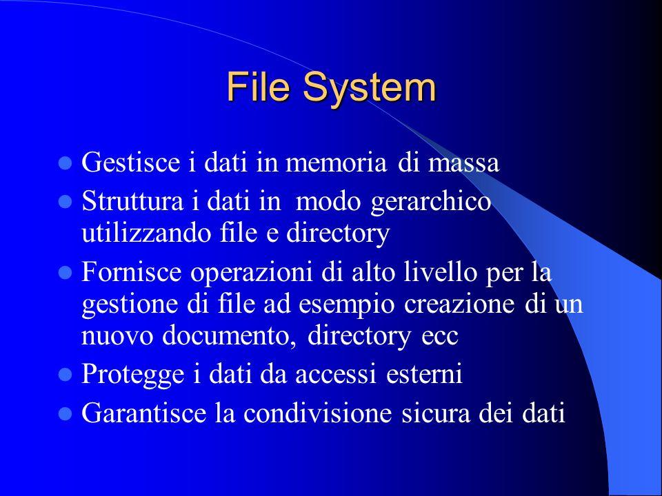 File System Gestisce i dati in memoria di massa Struttura i dati in modo gerarchico utilizzando file e directory Fornisce operazioni di alto livello per la gestione di file ad esempio creazione di un nuovo documento, directory ecc Protegge i dati da accessi esterni Garantisce la condivisione sicura dei dati
