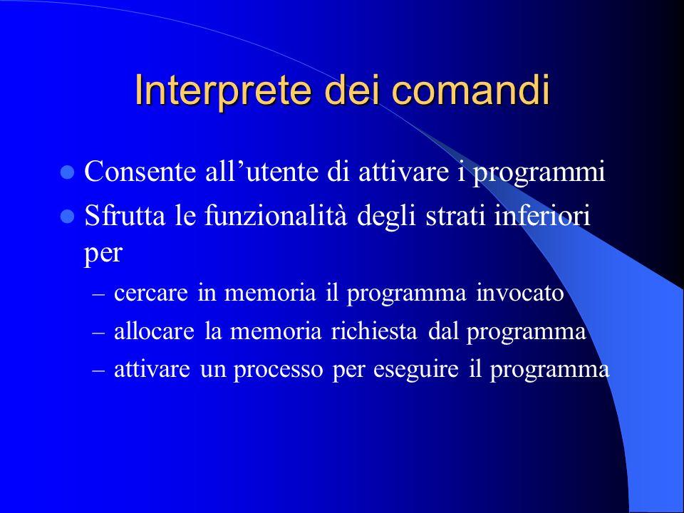 Interprete dei comandi Consente allutente di attivare i programmi Sfrutta le funzionalità degli strati inferiori per – cercare in memoria il programma