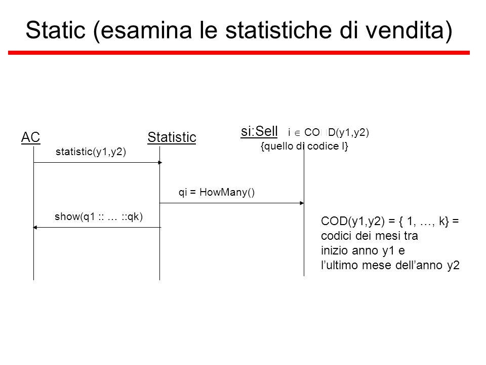 Static (esamina le statistiche di vendita) ACStatistic statistic(y1,y2) si:Sell i COD(y1,y2) {quello di codice I} qi = HowMany() show(q1 :: … ::qk) COD(y1,y2) = { 1, …, k} = codici dei mesi tra inizio anno y1 e lultimo mese dellanno y2