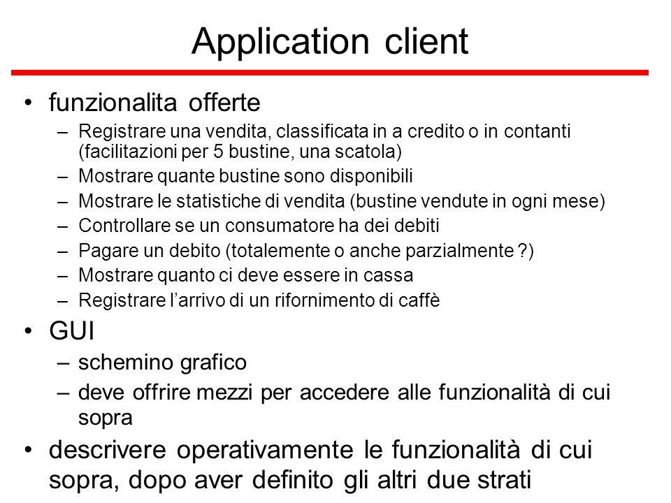 H_Refill (registra un rifornimento) ACH_Refill arrived(nBox) Situation refill&Pay(nBox)
