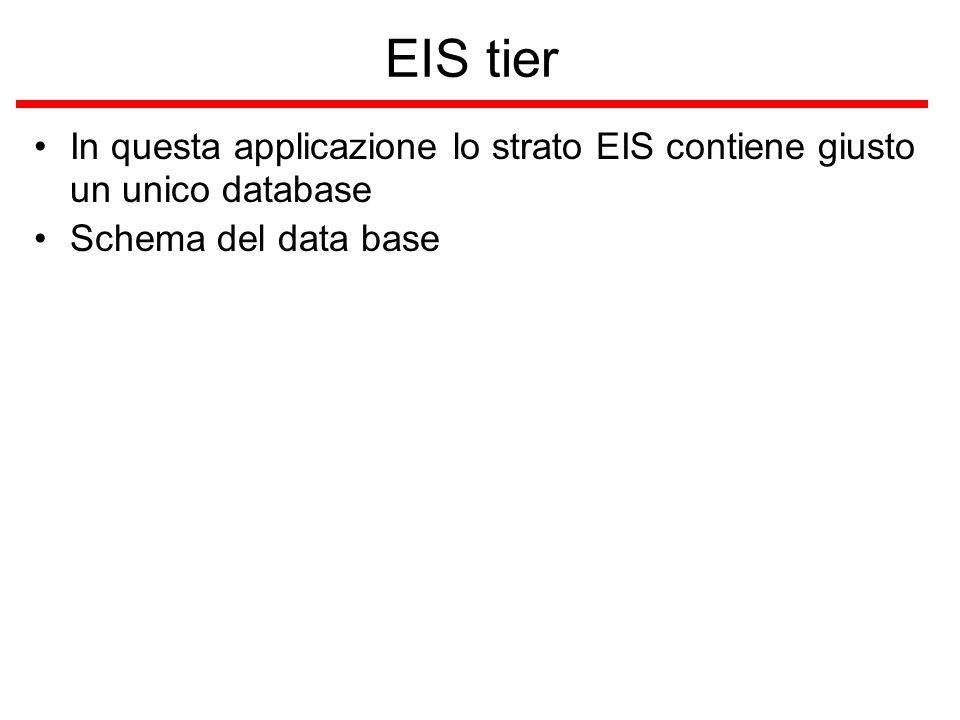 EIS tier In questa applicazione lo strato EIS contiene giusto un unico database Schema del data base