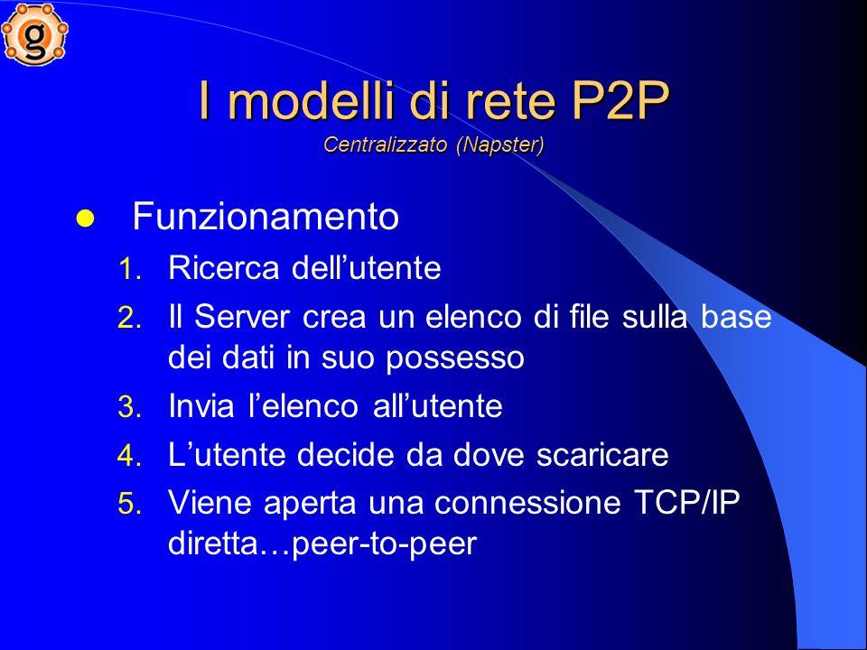 I modelli di rete P2P Centralizzato (Napster) Funzionamento 1.
