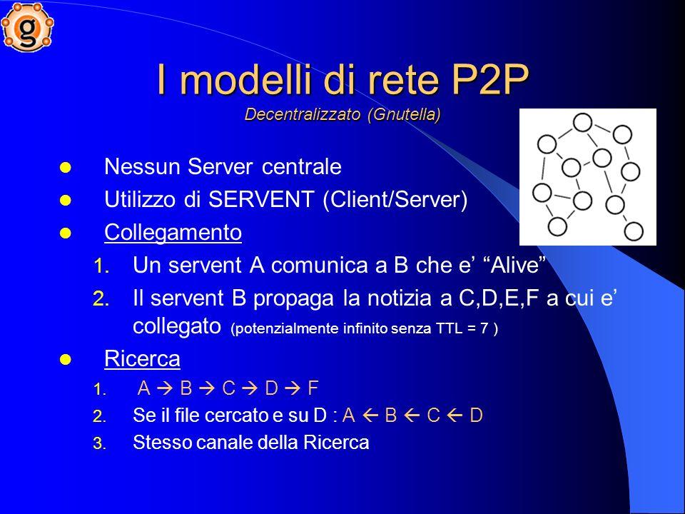 I modelli di rete P2P Decentralizzato (Gnutella) Nessun Server centrale Utilizzo di SERVENT (Client/Server) Collegamento 1.