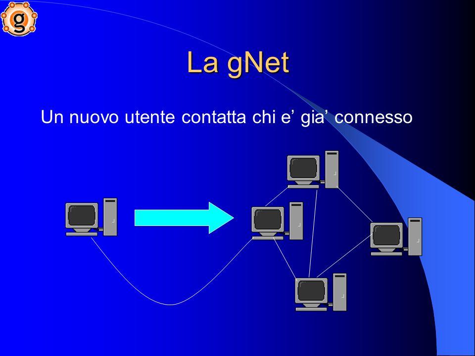 La gNet Un nuovo utente contatta chi e gia connesso
