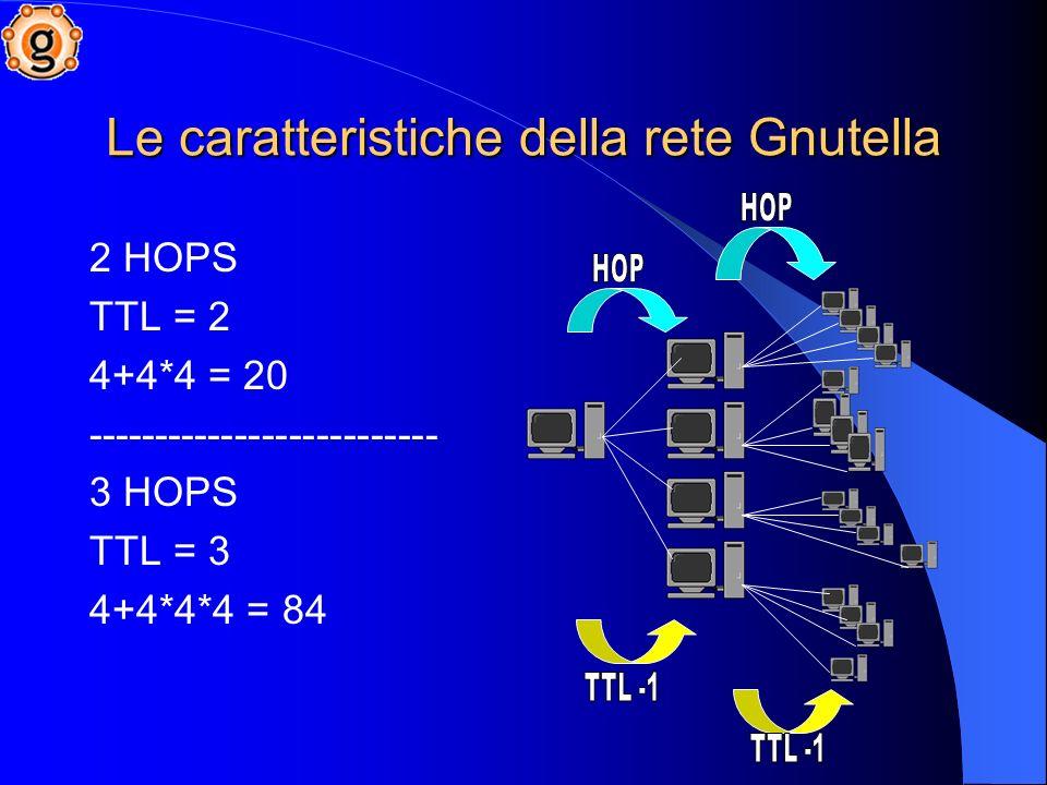 Le caratteristiche della rete Gnutella 2 HOPS TTL = 2 4+4*4 = 20 -------------------------- 3 HOPS TTL = 3 4+4*4*4 = 84