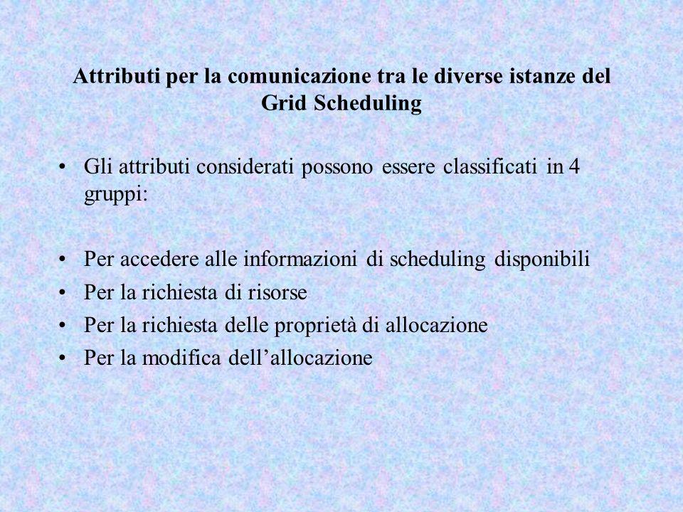 Attributi per la comunicazione tra le diverse istanze del Grid Scheduling Gli attributi considerati possono essere classificati in 4 gruppi: Per accedere alle informazioni di scheduling disponibili Per la richiesta di risorse Per la richiesta delle proprietà di allocazione Per la modifica dellallocazione