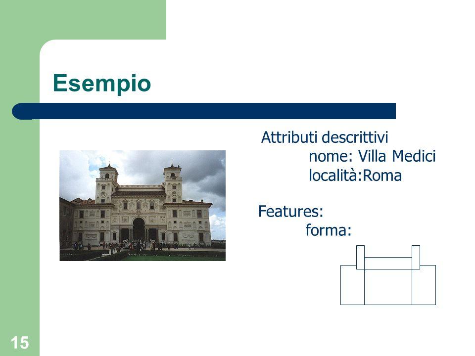 15 Esempio Attributi descrittivi nome: Villa Medici località:Roma Features: forma: