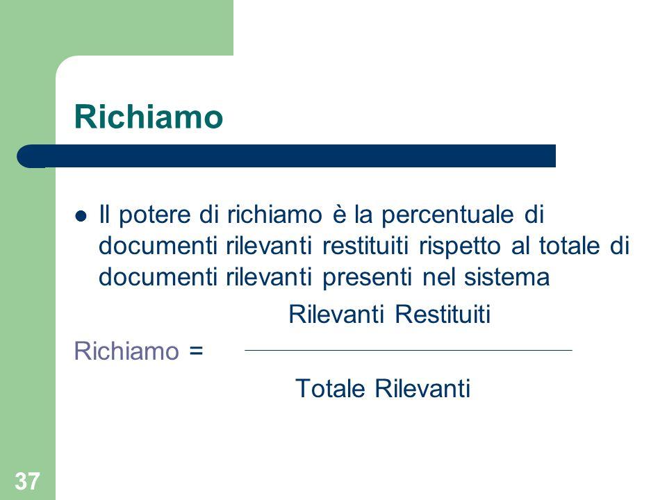 37 Richiamo Il potere di richiamo è la percentuale di documenti rilevanti restituiti rispetto al totale di documenti rilevanti presenti nel sistema Rilevanti Restituiti Richiamo = Totale Rilevanti