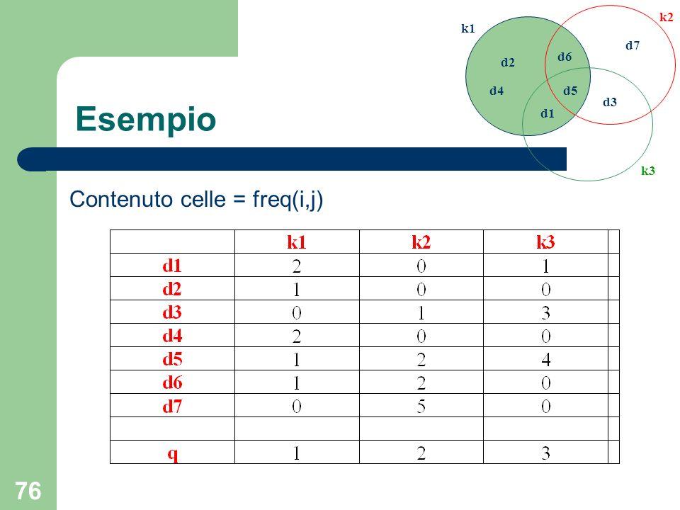 76 d1 d2 d3 d4d5 d6 d7 k1 k2 k3 Esempio Contenuto celle = freq(i,j)
