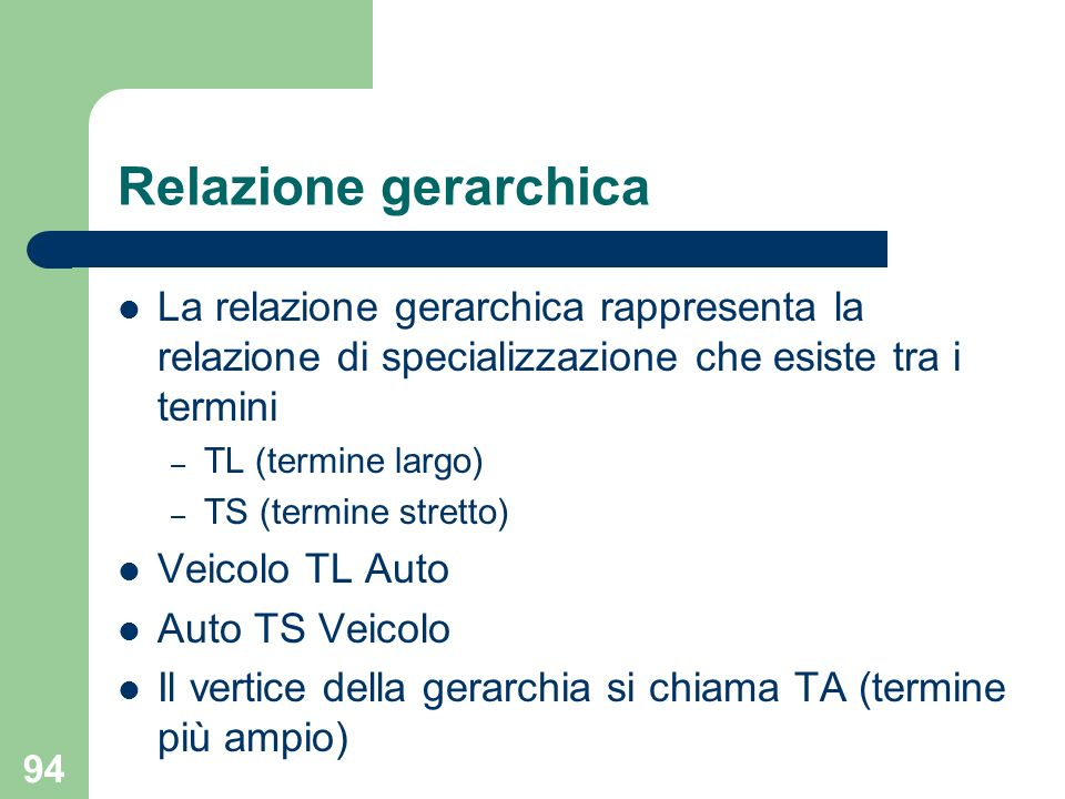 94 Relazione gerarchica La relazione gerarchica rappresenta la relazione di specializzazione che esiste tra i termini – TL (termine largo) – TS (termine stretto) Veicolo TL Auto Auto TS Veicolo Il vertice della gerarchia si chiama TA (termine più ampio)