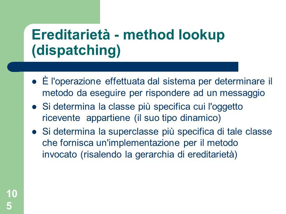 105 Ereditarietà - method lookup (dispatching) È l'operazione effettuata dal sistema per determinare il metodo da eseguire per rispondere ad un messag