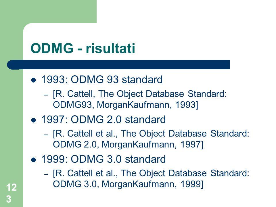 123 ODMG - risultati 1993: ODMG 93 standard – [R. Cattell, The Object Database Standard: ODMG93, MorganKaufmann, 1993] 1997: ODMG 2.0 standard – [R. C