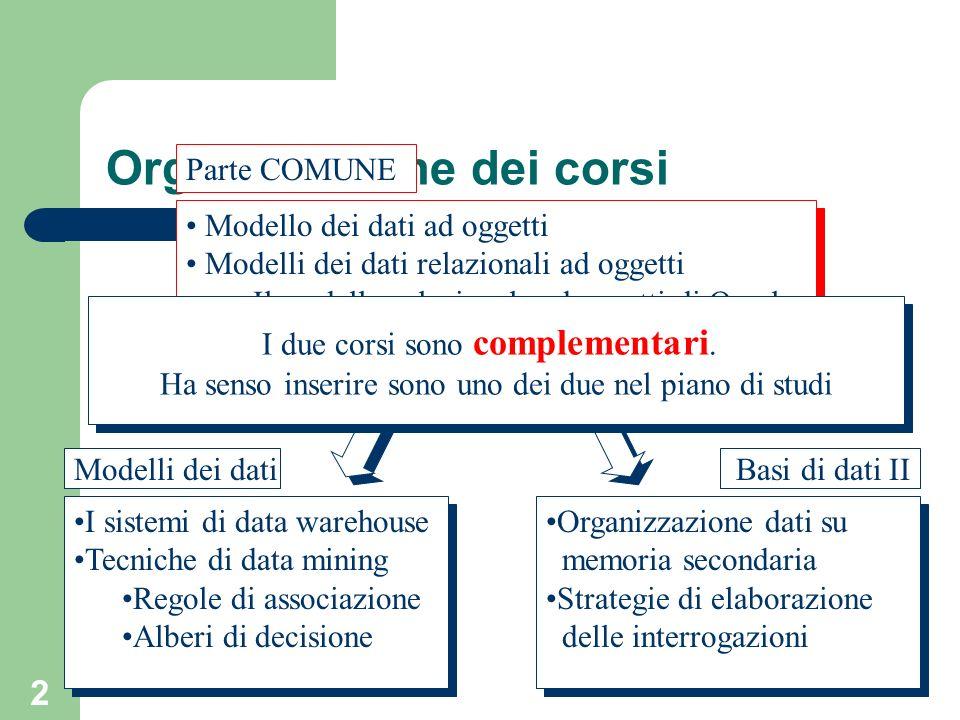 2 Organizzazione dei corsi Modello dei dati ad oggetti Modelli dei dati relazionali ad oggetti Il modello relazionale ad oggetti di Oracle Le basi di