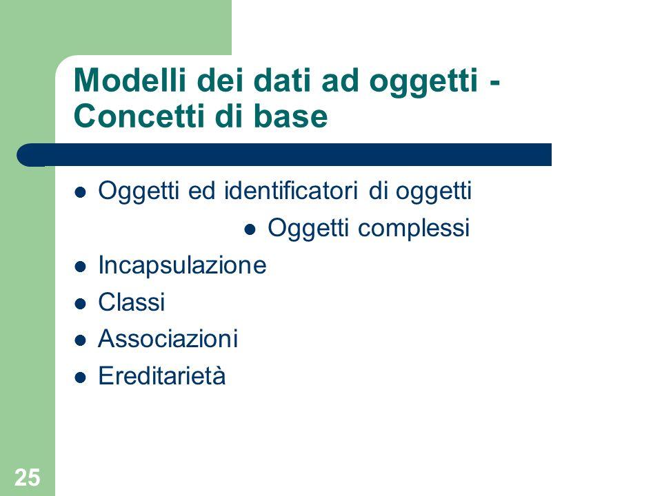 25 Modelli dei dati ad oggetti - Concetti di base Oggetti ed identificatori di oggetti Oggetti complessi Incapsulazione Classi Associazioni Ereditarie