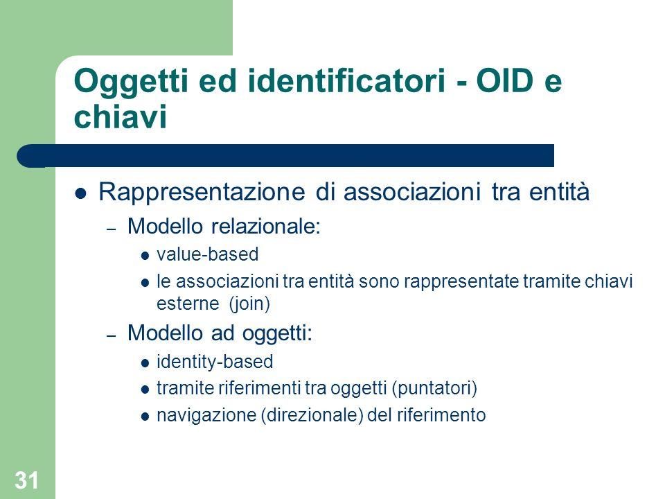 31 Oggetti ed identificatori - OID e chiavi Rappresentazione di associazioni tra entità – Modello relazionale: value-based le associazioni tra entità