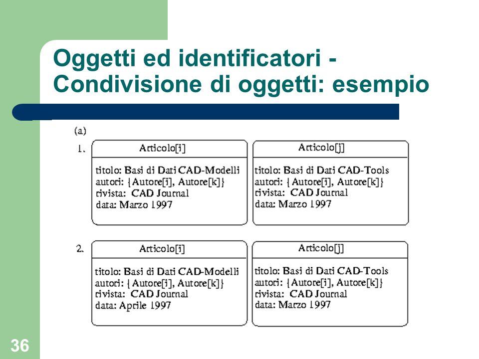 36 Oggetti ed identificatori - Condivisione di oggetti: esempio