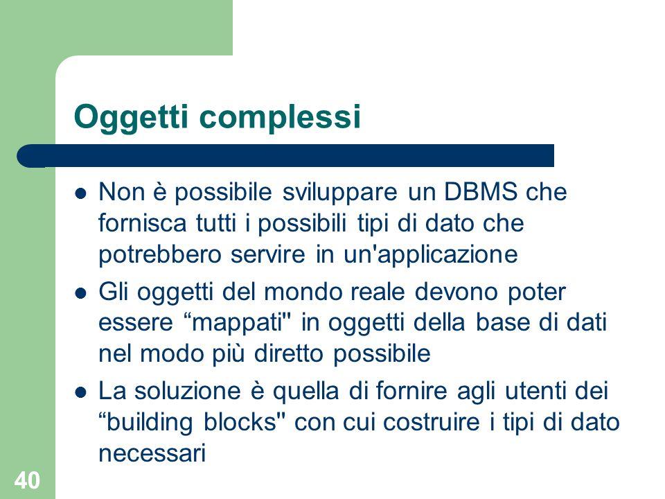 40 Oggetti complessi Non è possibile sviluppare un DBMS che fornisca tutti i possibili tipi di dato che potrebbero servire in un'applicazione Gli ogge