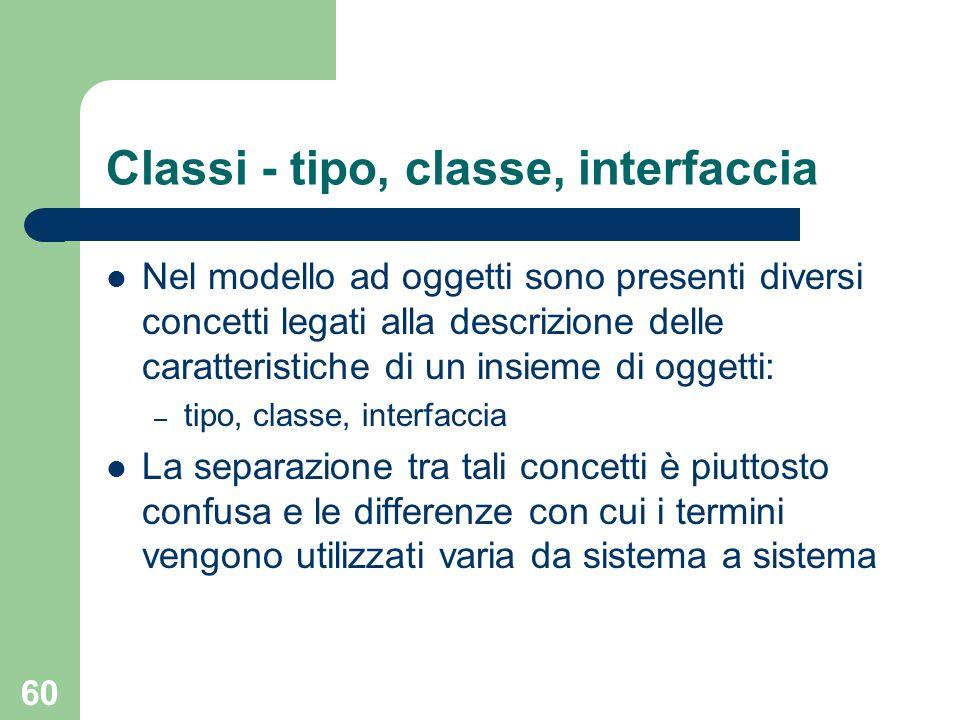 60 Classi - tipo, classe, interfaccia Nel modello ad oggetti sono presenti diversi concetti legati alla descrizione delle caratteristiche di un insiem