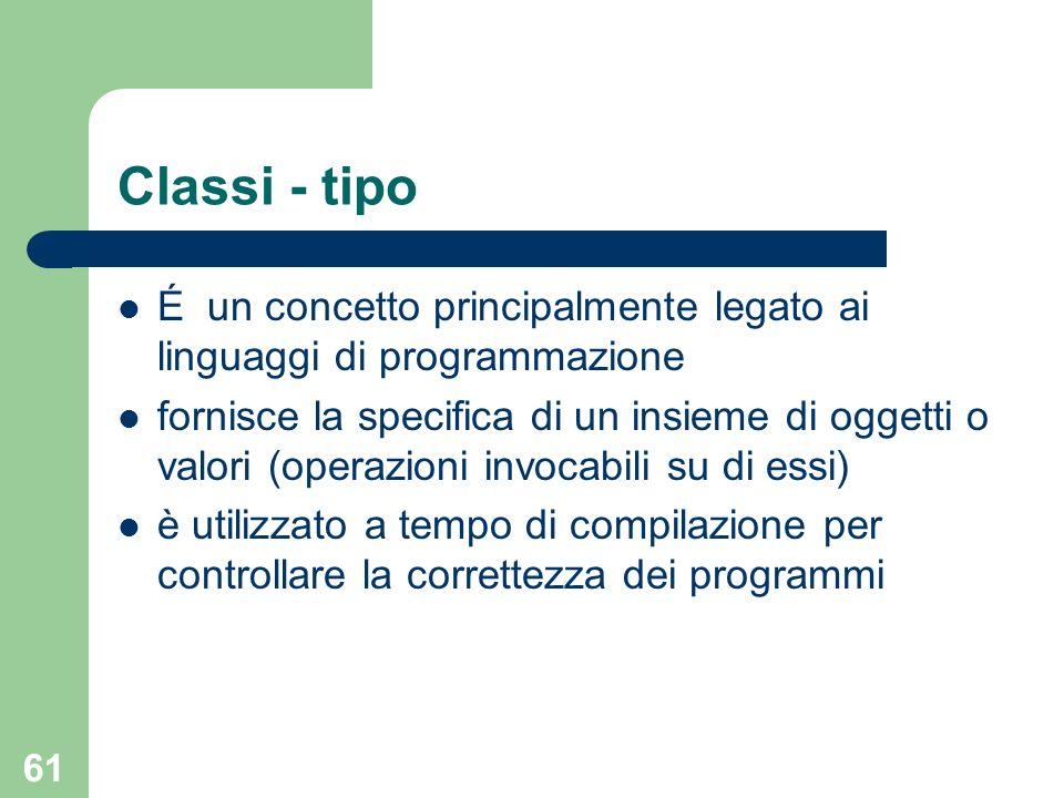 61 Classi - tipo É un concetto principalmente legato ai linguaggi di programmazione fornisce la specifica di un insieme di oggetti o valori (operazion