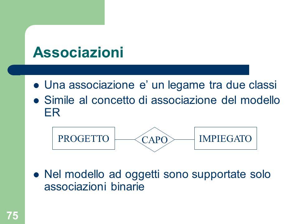 75 Associazioni Una associazione e un legame tra due classi Simile al concetto di associazione del modello ER Nel modello ad oggetti sono supportate s