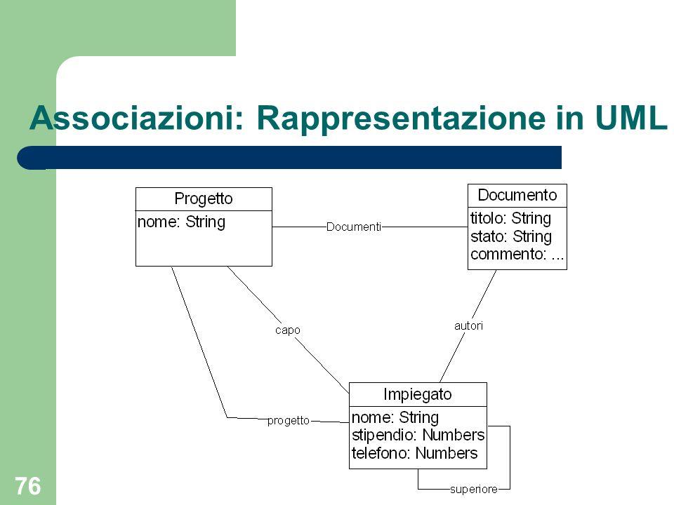 76 Associazioni: Rappresentazione in UML