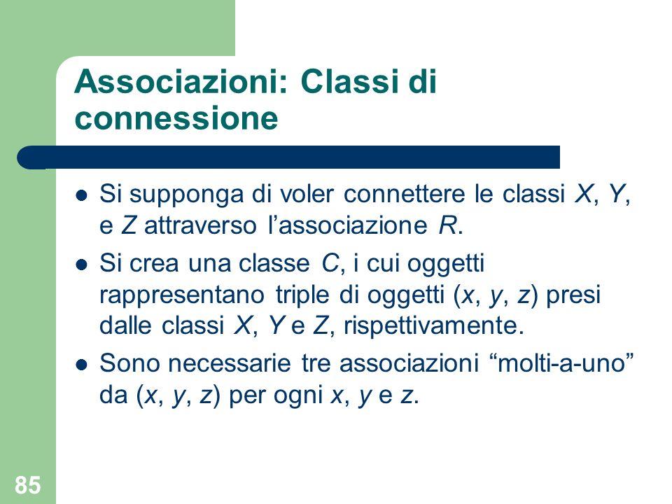 85 Associazioni: Classi di connessione Si supponga di voler connettere le classi X, Y, e Z attraverso lassociazione R. Si crea una classe C, i cui ogg