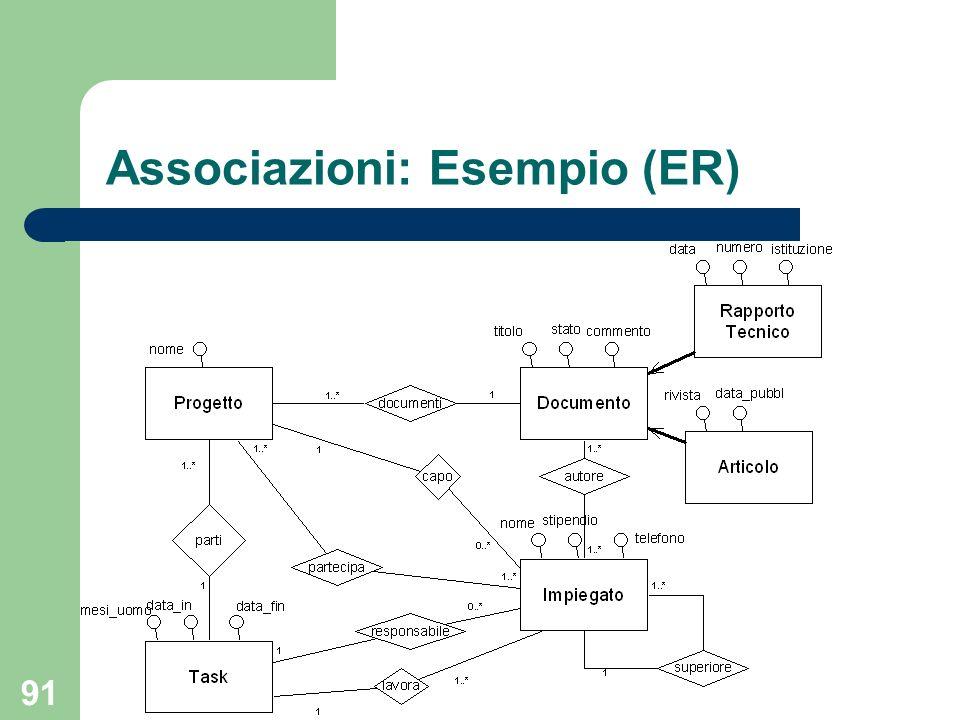 91 Associazioni: Esempio (ER)