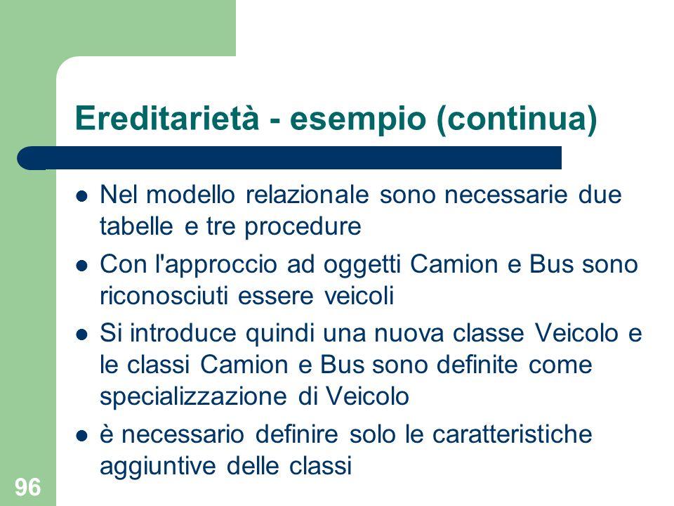 96 Ereditarietà - esempio (continua) Nel modello relazionale sono necessarie due tabelle e tre procedure Con l'approccio ad oggetti Camion e Bus sono